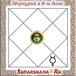 Меркурий (Буддха) в 8-м доме