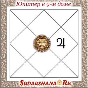 Юпитер (Гуру) в 10-м доме гороскопа