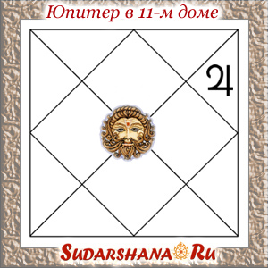 Юпитер (Гуру) в 11-м доме гороскопа