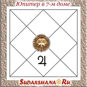 Юпитер (Гуру) в 7-м доме гороскопа