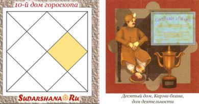 10-й дом гороскопа - показатели