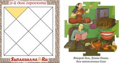 2-й дом гороскопа - показатели