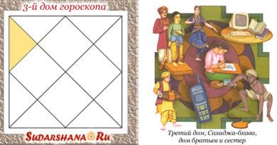 3-й дом гороскопа - показатели