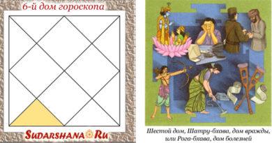 6-й дом гороскопа - показатели