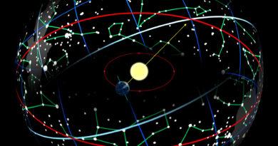 Эклиптика - движение Солнца в Зодиаке