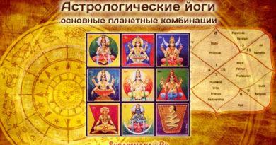 Астрологические йоги - планетные комбинации