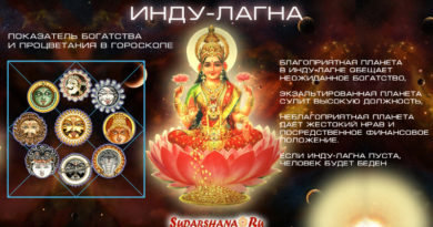 инду-лагна - показатель процветания