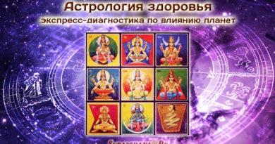 астрология здоровья - экспресс-диагностика по планетам