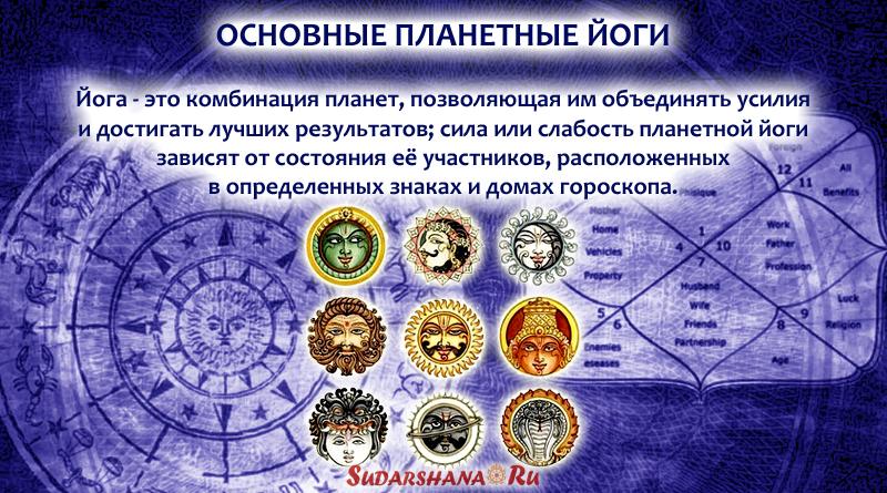 Планетные йоги в ведической астрологии
