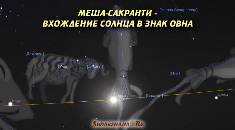 Солнце в знаке Овна - звездное небо