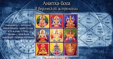 Анапха-йога