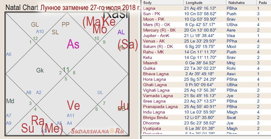 Лунное затмение 2018-07-27