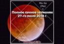Полное лунное затмение 27/28-го июля 2018 г. с точки зрения Джйотиш
