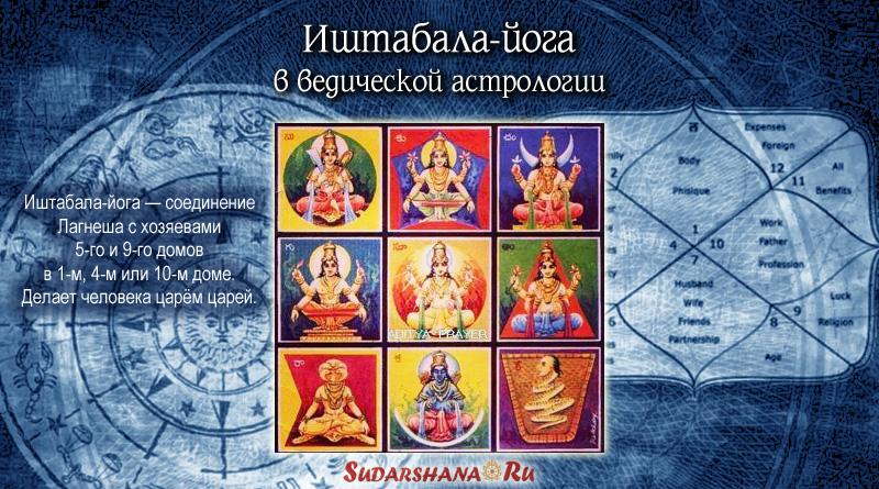 Иштабала-йога в ведической астрологии
