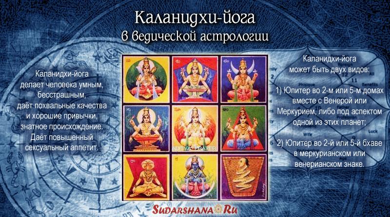Каланидхи-йога