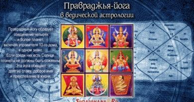 Правраджйа-йога в ведической астрологии