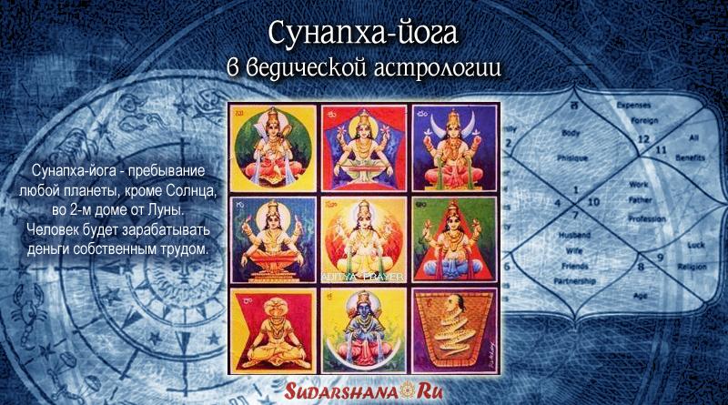 Сунапха-йога в ведической астрологии