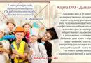 Дашамша: карта карьеры и достижений — D-10