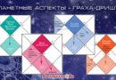Планетные аспекты в гороскопе — Граха-дришти