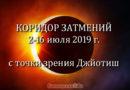 Коридор затмений 2-16 июля 2019 г.