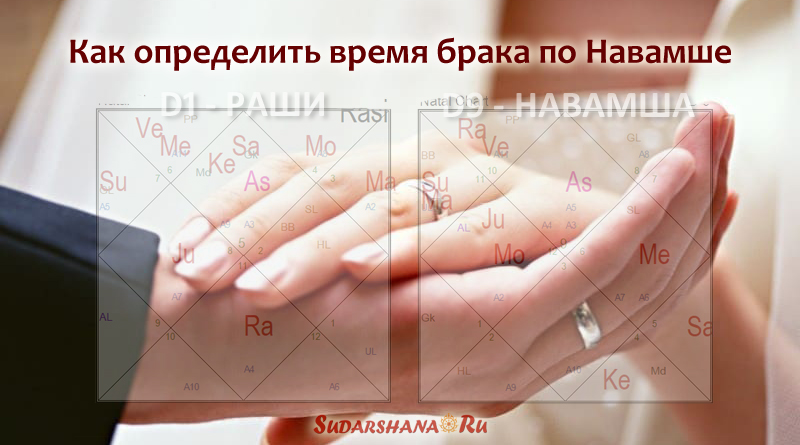 Время брака по Навамше