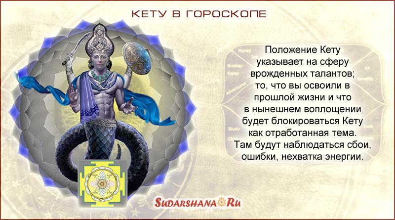 Что означает положение Кету в гороскопе