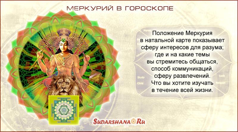 Что означает положение Меркурия (Буддхи) в гороскопе