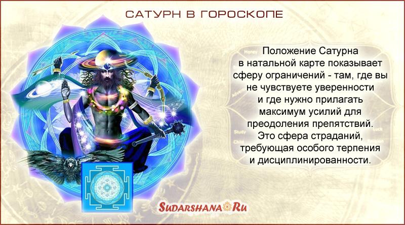 Что означает положение Сатурна (Шани) в гороскопе - наука Джйотиш