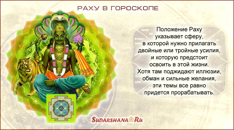 Что означает положение Раху в гороскопе
