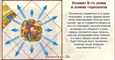Управитель 3-го дома в домах гороскопа