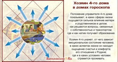 Хозяин 4-го дома в домах гороскопа